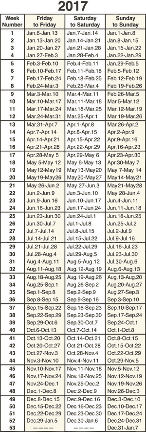 Rci Weeks Calendar 2020 The Registry Collection   Calendar