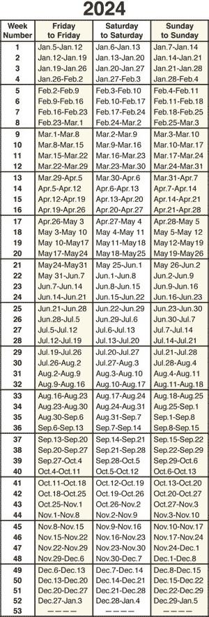 Rci Weeks Calendar 2022.The Registry Collection Calendar