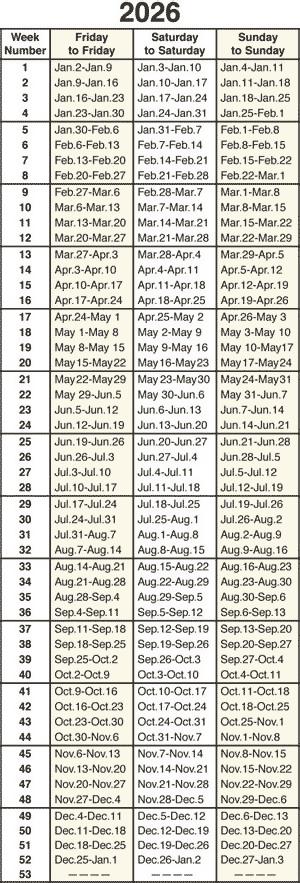 Timeshare Calendar 2022.The Registry Collection Calendar
